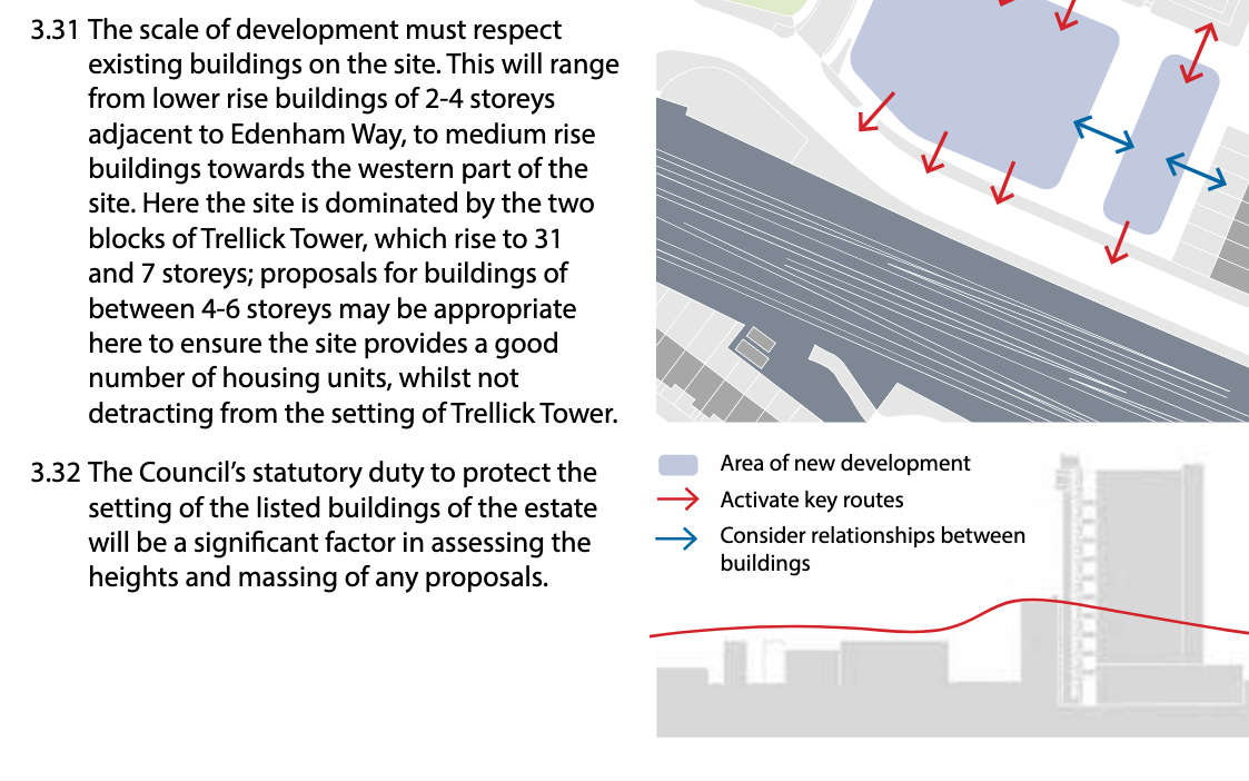 A 2015 SPD adopted by the RBKC that has been ingored in the current proposals.