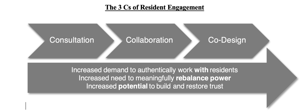 Resdient Engagement